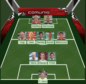 26. Spieltag Comunio 2014/15