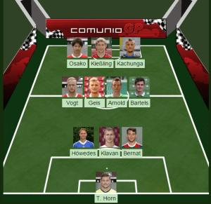 28. Spieltag Comunio 2014/15
